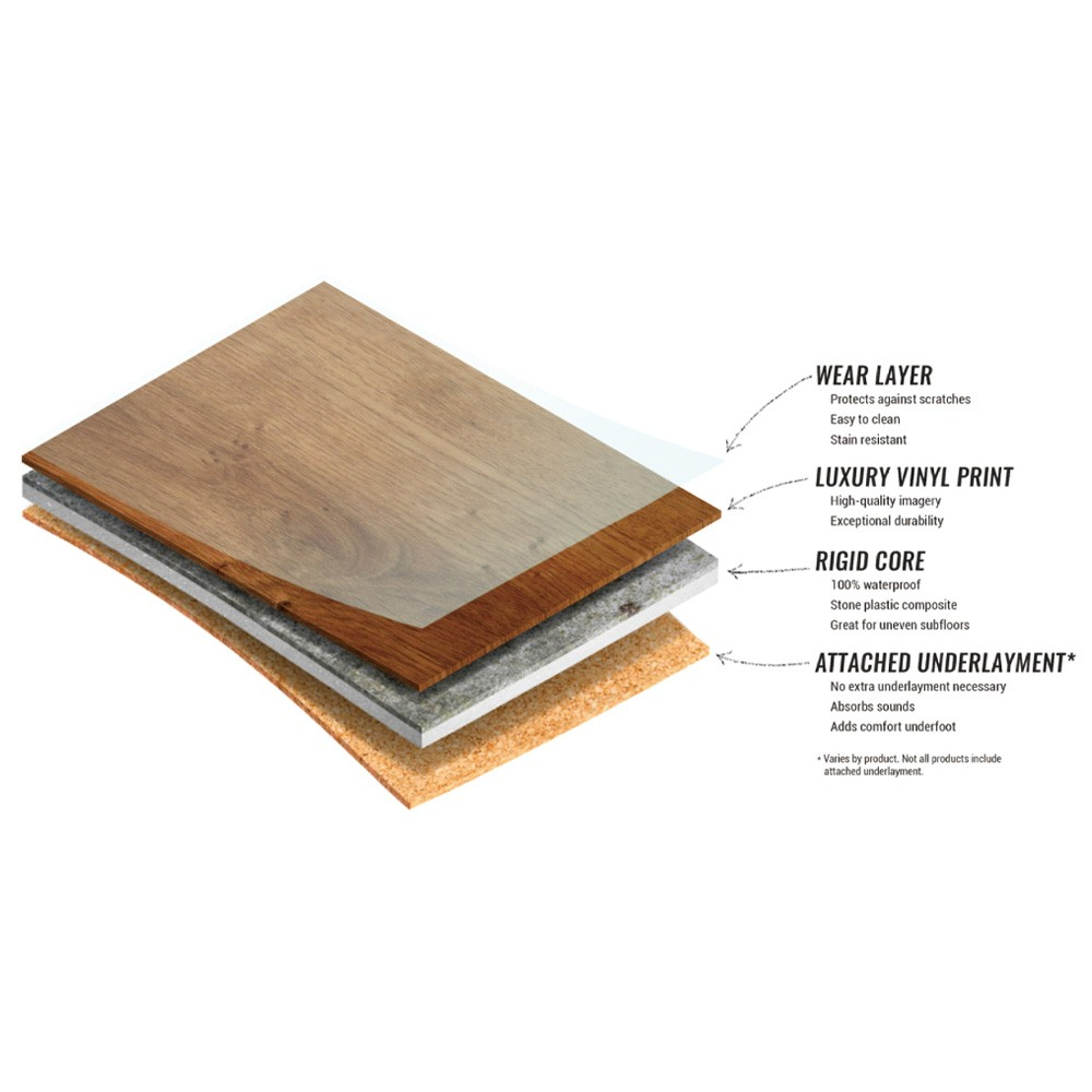 How to Choose The Thickness of Vinyl Plank Flooring